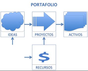 Portafolio3